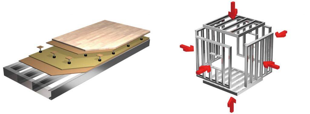 鋼板使用2×4パネル